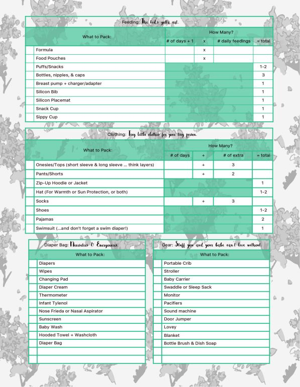 Printable Packing List - Road Trip FINAL